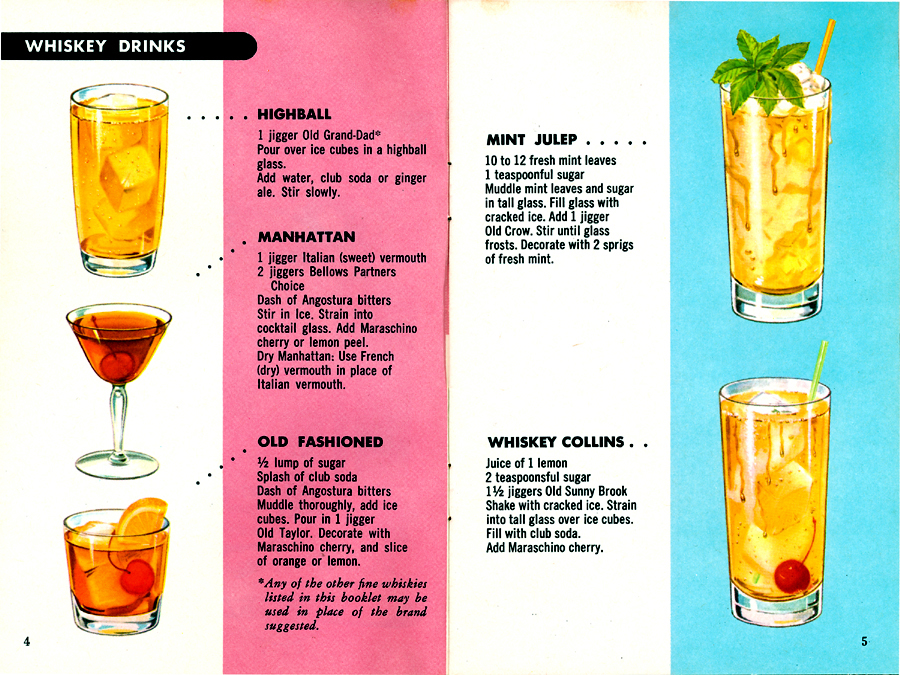 Fine Cocktails Made Easy Pages 4-5